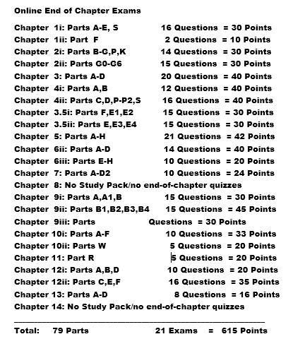 End-of-Chapter Exam Outline